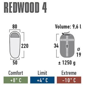 High Peak Redwood 4 Sleeping Bag Dark Grey